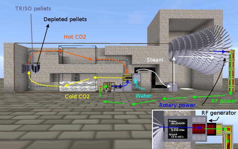 Reactorcraft Fission Reactor Design - Mariagegironde