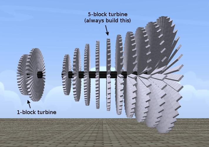 howto beginner reactor